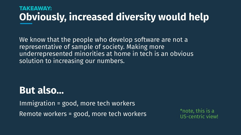 Obviously, increased diversity would help We kn...