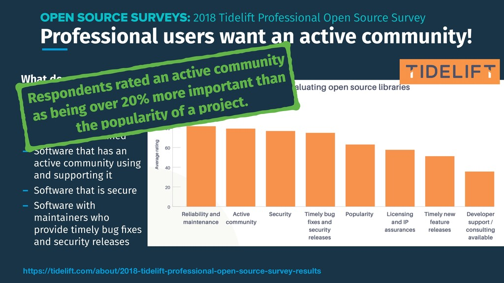 Professional users want an active community! OP...