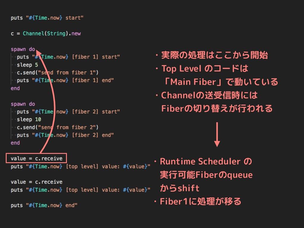 ・実際の処理はここから開始 ・Top Level のコードは  「Main Fiber」で動い...