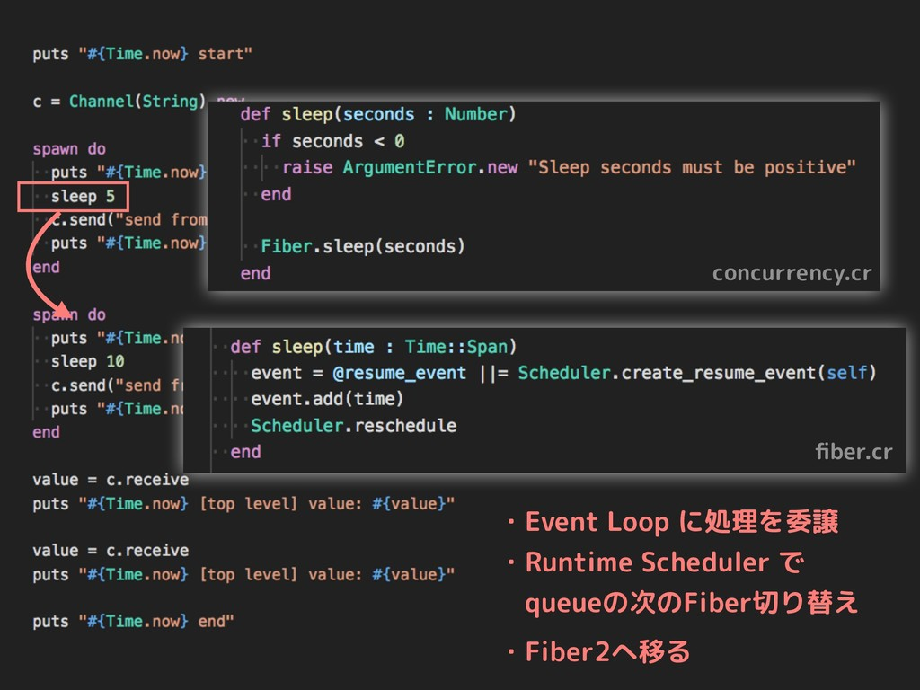 concurrency.cr fiber.cr ・Event Loop に処理を委譲 ・Runt...