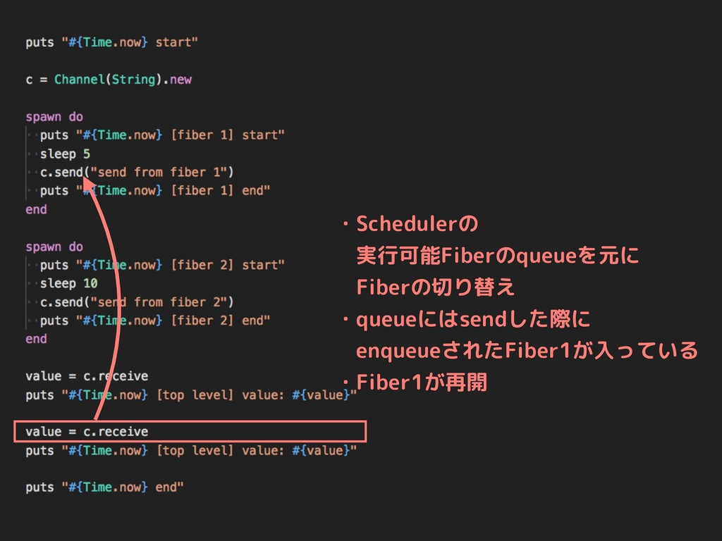 ・Schedulerの  実行可能Fiberのqueueを元に  Fiberの切り替え ・qu...