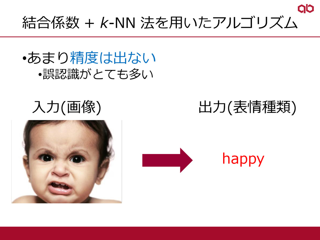 結合係数 + k-NN 法を用いたアルゴリズム •あまり精度は出ない •誤認識がとても多い 入...