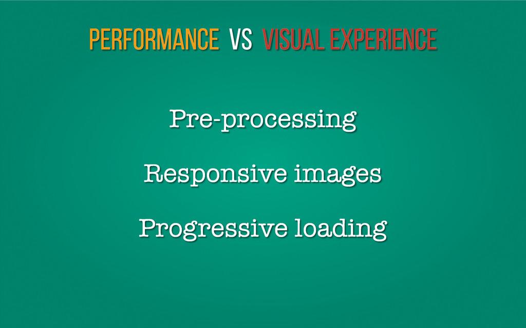 Responsive images Pre-processing Progressive lo...