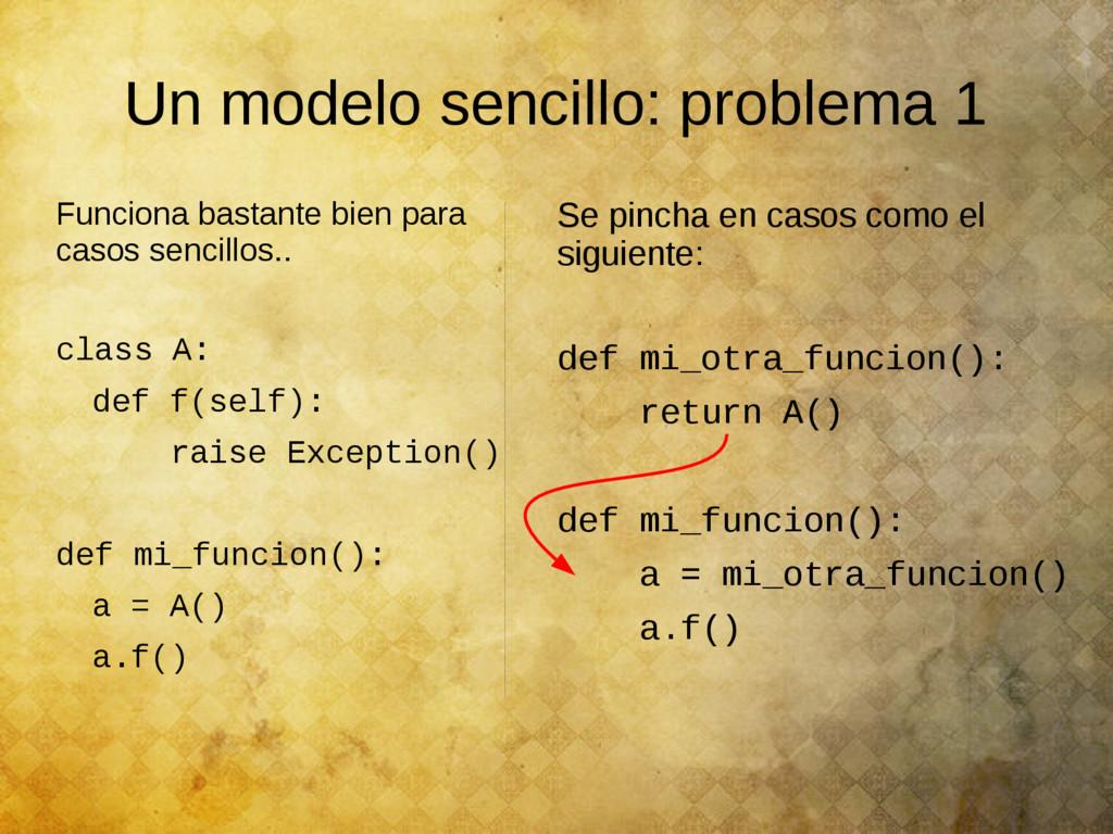 Un modelo sencillo: problema 1 Funciona bastant...