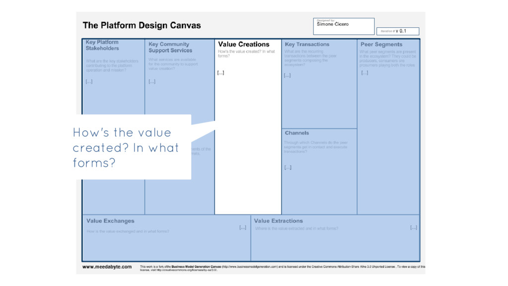 How's the value created? In what forms?