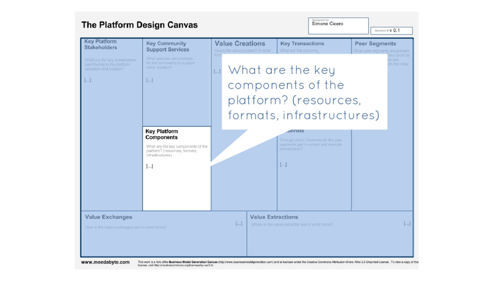 What are the key components of the platform? (r...