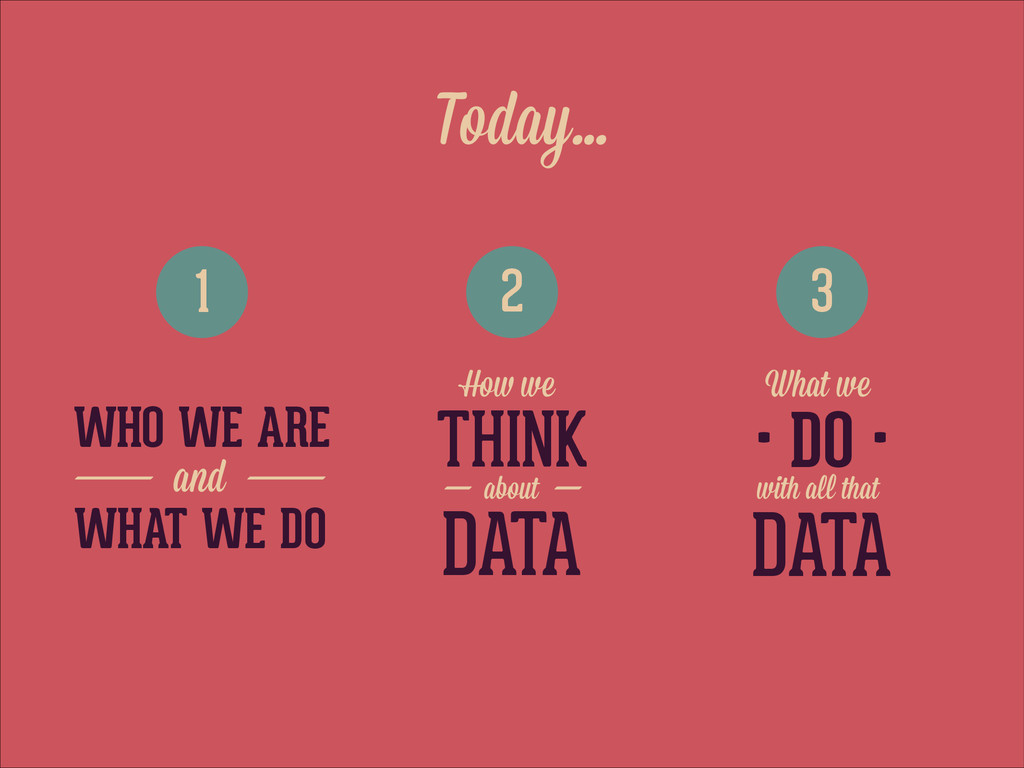 Today… THINK 2 How we DATA 3 WHO WE ARE 1 and W...