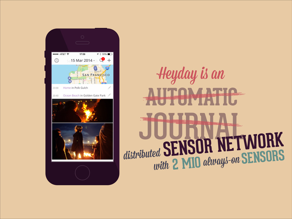 AUTOMATIC JOURNAL Heyday is an SENSOR NETWORK 2...