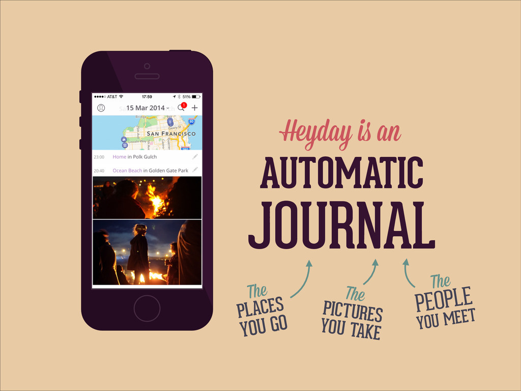 AUTOMATIC JOURNAL Heyday is an PLACES YOU GO Th...
