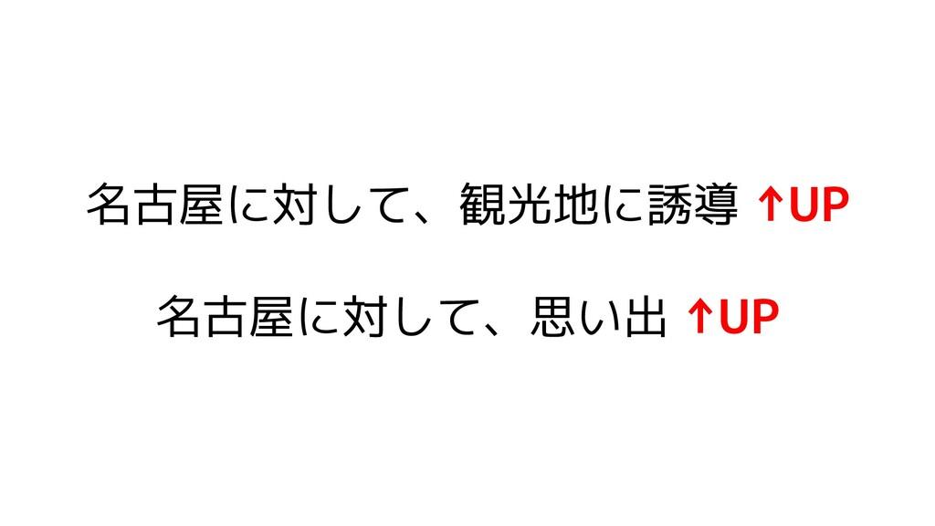 名古屋に対して、観光地に誘導 ↑UP 名古屋に対して、思い出 ↑UP