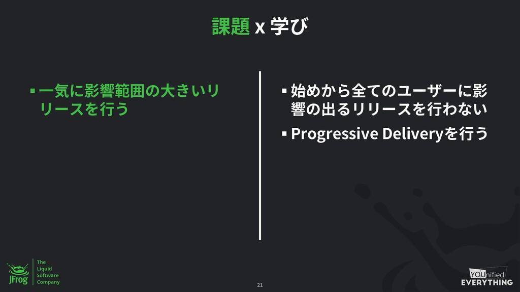 21 § § § Progressive Delivery x