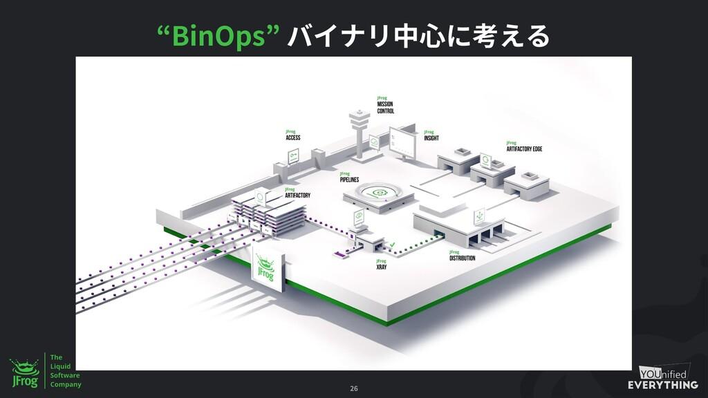 BinOps 26
