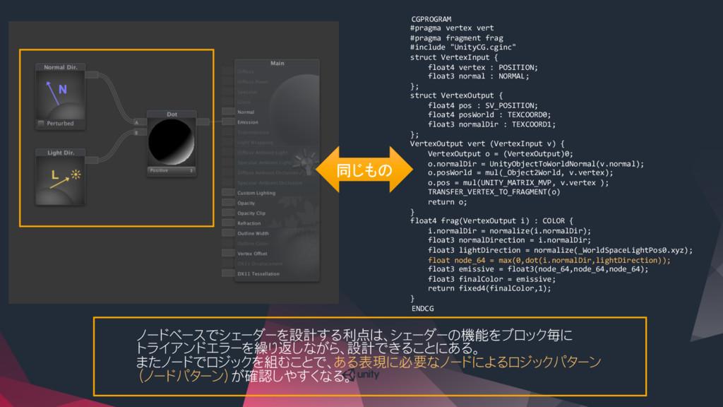 ノードベースでシェーダーを設計する利点は、シェーダーの機能をブロック毎に トライアンドエラーを...