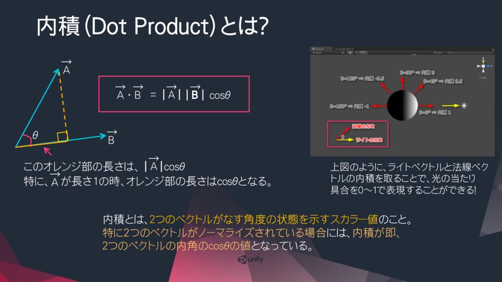 A → B → θ A →   B →    cosθ A...