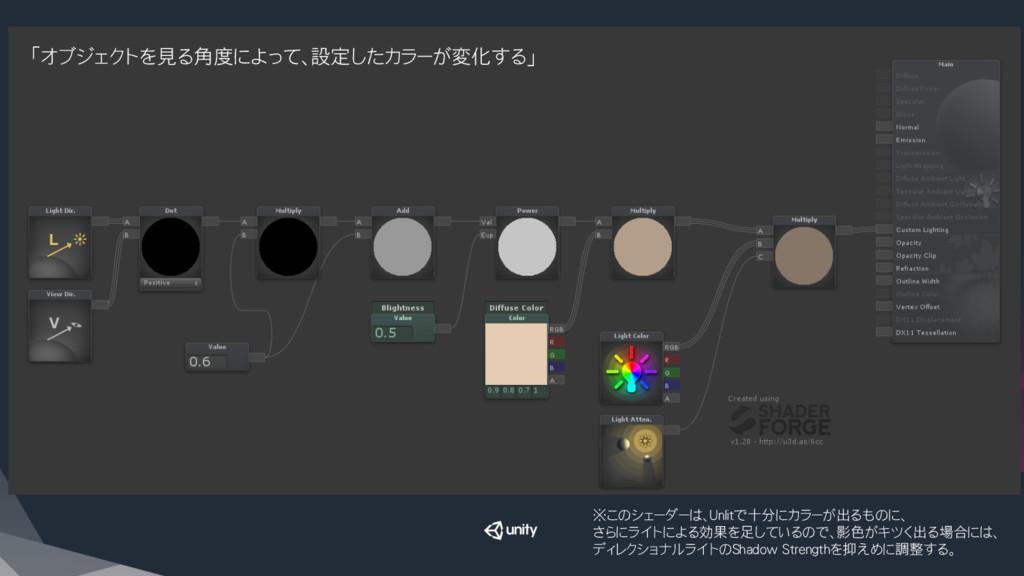 「オブジェクトを見る角度によって、設定したカラーが変化する」 ※このシェーダーは、Unlit...