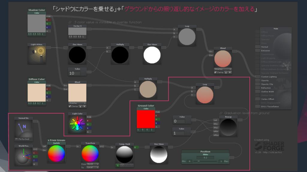「シャドウにカラーを乗せる」+「グラウンドからの照り返し的なイメージのカラーを加える」