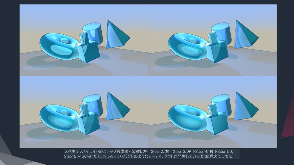 スペキュラハイライトのステップ段階変化の例。左上Step=2、右上Step=3、左下Step=...