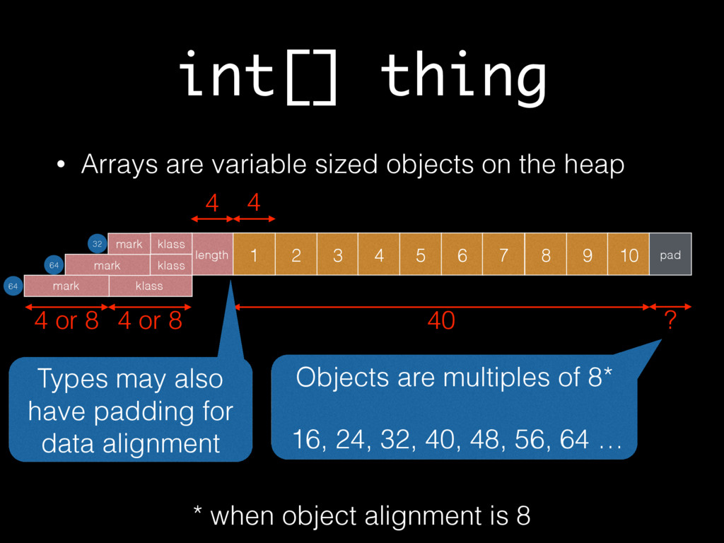 int[] thing • Arrays are variable sized objects...