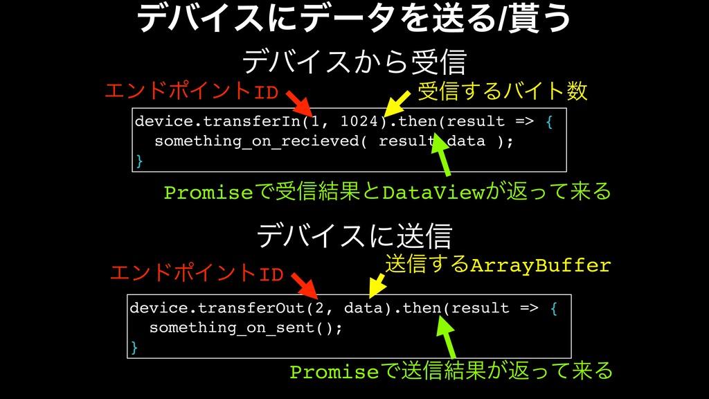σόΠεʹσʔλΛૹΔ/͏ device.transferIn(1, 1024).then(...