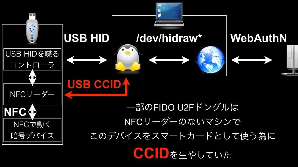 /'$Ͱಈ͘ ҉߸σόΠε /'$Ϧʔμʔ 64#)*%ΛΔ ίϯτϩʔϥ NFC W...
