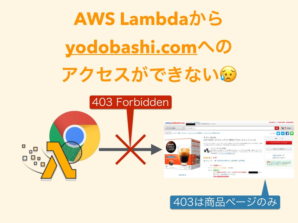 AWS Lambda͔Β yodobashi.comͷ ΞΫηε͕Ͱ͖ͳ͍ ϖʔ...