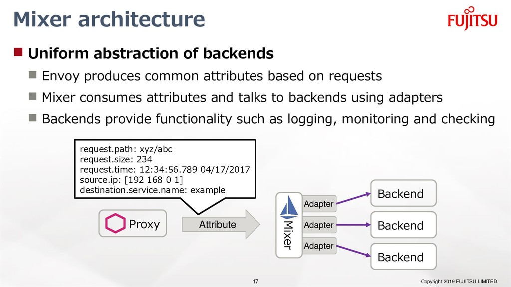 Mixer architecture  Uniform abstraction of bac...