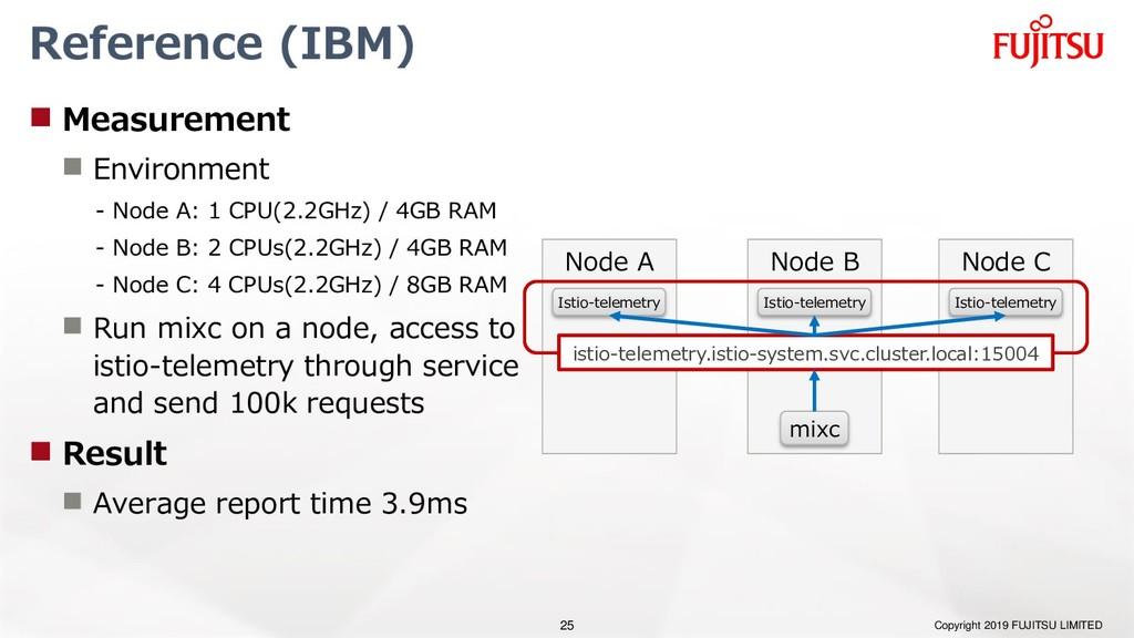 Reference (IBM)  Measurement  Environment - N...