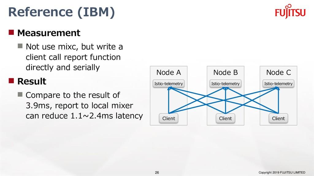 Reference (IBM)  Measurement  Not use mixc, b...