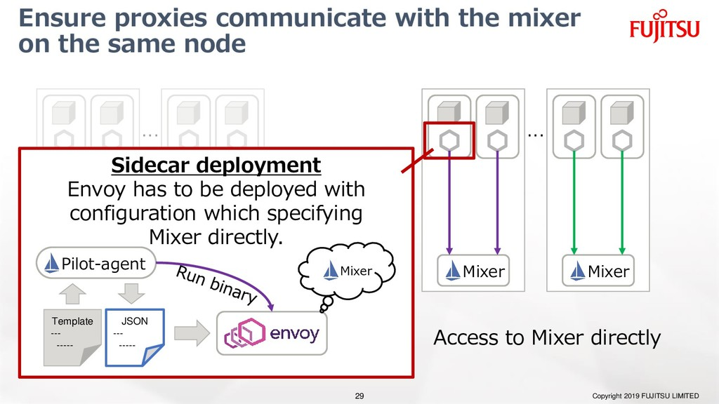 Ensure proxies communicate with the mixer on th...