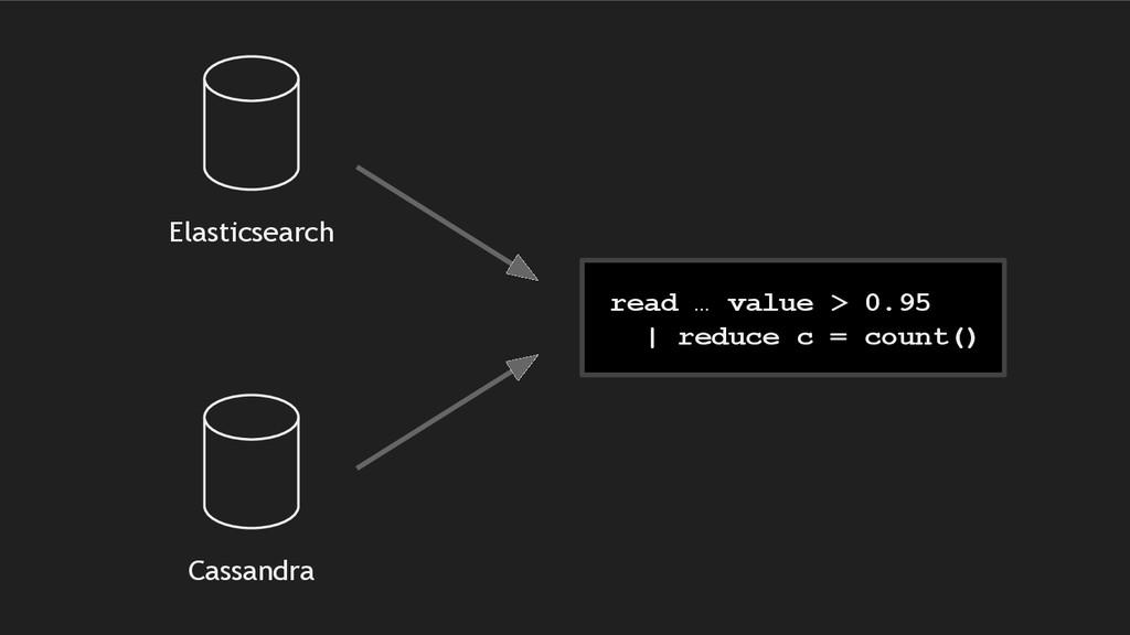 Elasticsearch Cassandra read … value > 0.95 | r...
