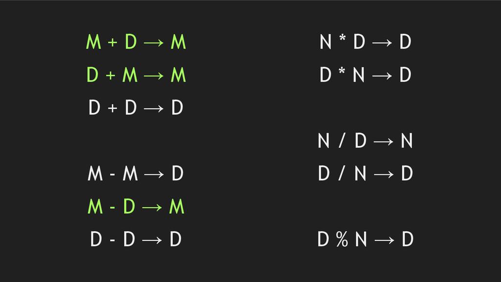 N * D → D D * N → D N / D → N D / N → D D % N →...