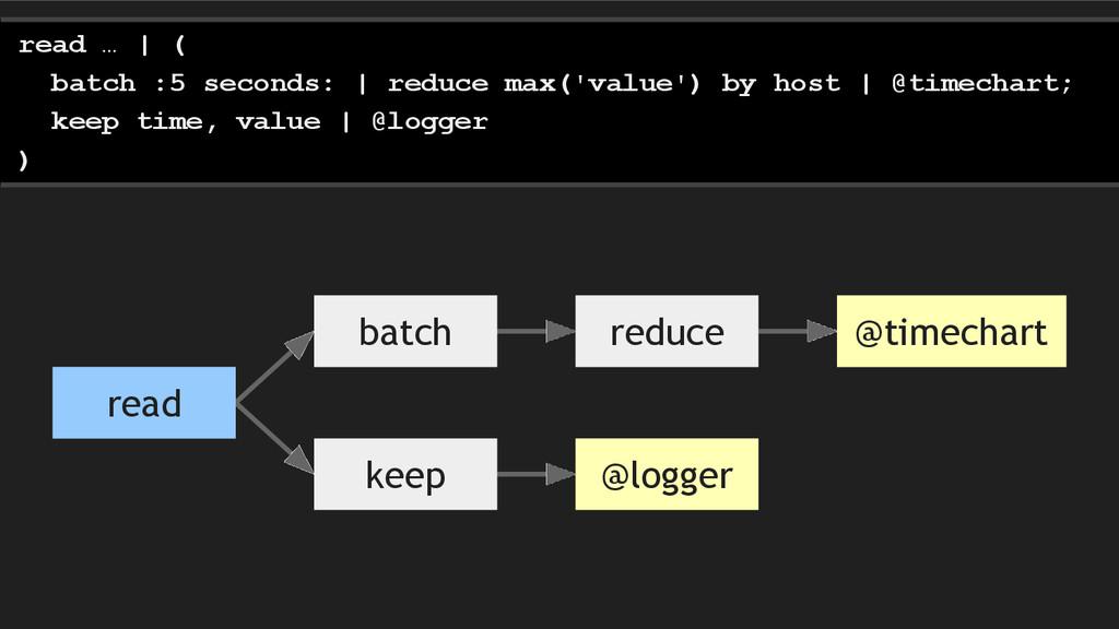 read … | ( batch :5 seconds: | reduce max('valu...