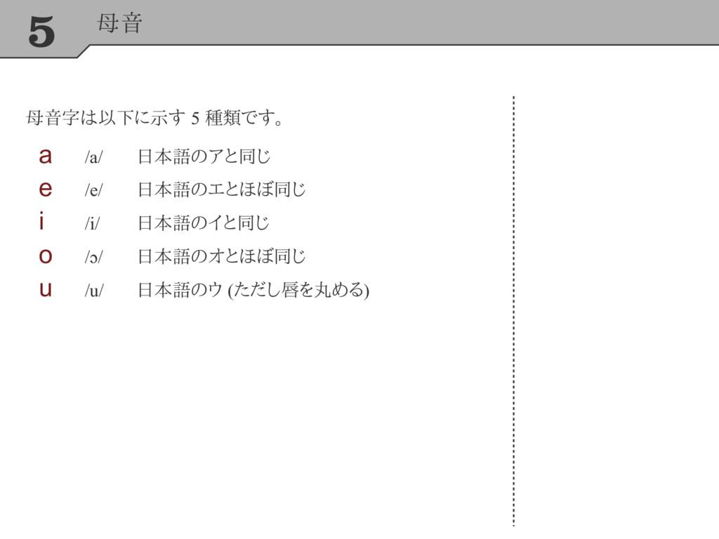 5 母音 母音字は以下に示す 5 種類です。 a /a/ 日本語のアと同じ e /e/ 日本語...