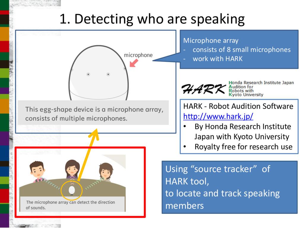 1. Detecting who are speaking HARK - Robot Audi...