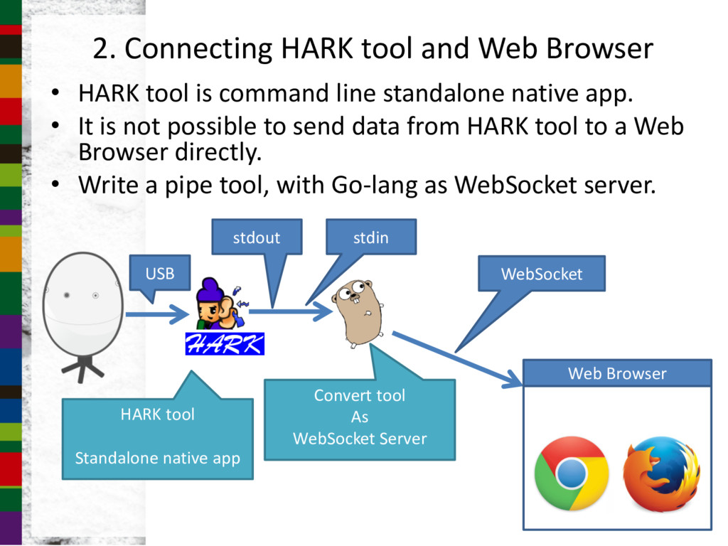 2. Connecting HARK tool and Web Browser • HARK ...