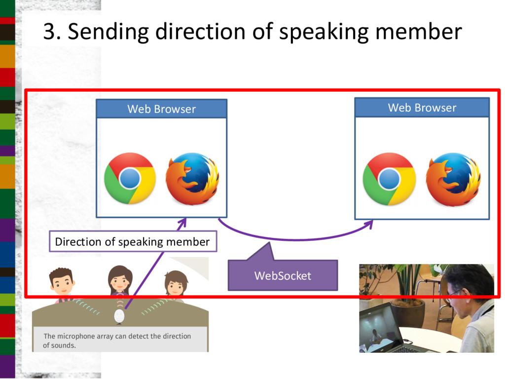 3. Sending direction of speaking member Web Bro...