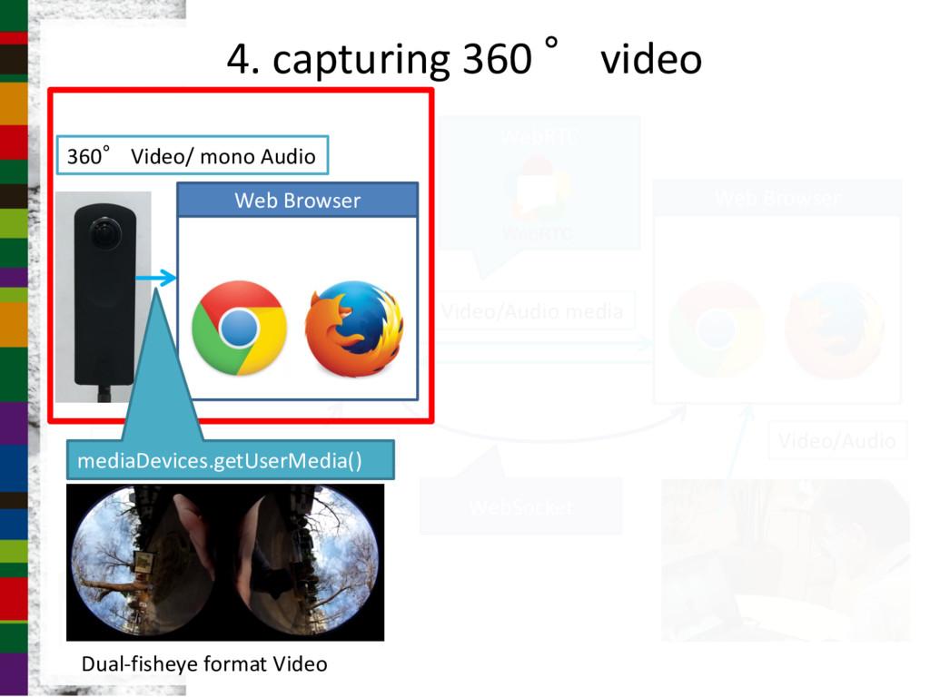 4. capturing 360  video Video/Audio WebSocket ...