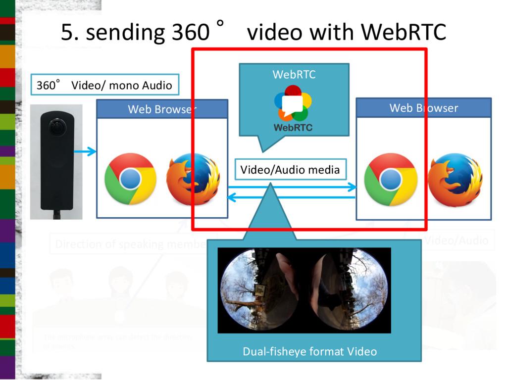 5. sending 360  video with WebRTC Video/Audio ...