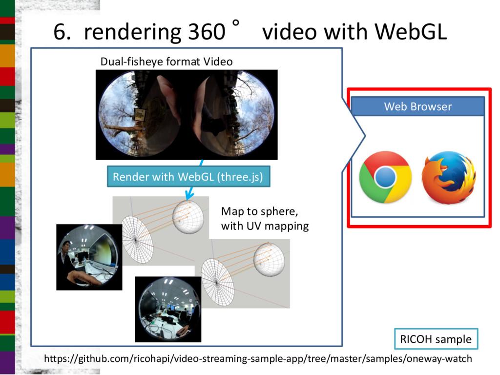 Web Browser Web Browser 6. rendering 360  vide...