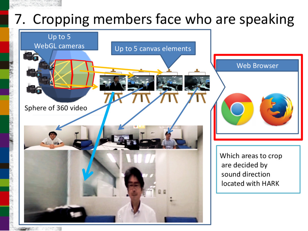 Web Browser Web Browser 7. Cropping members fac...