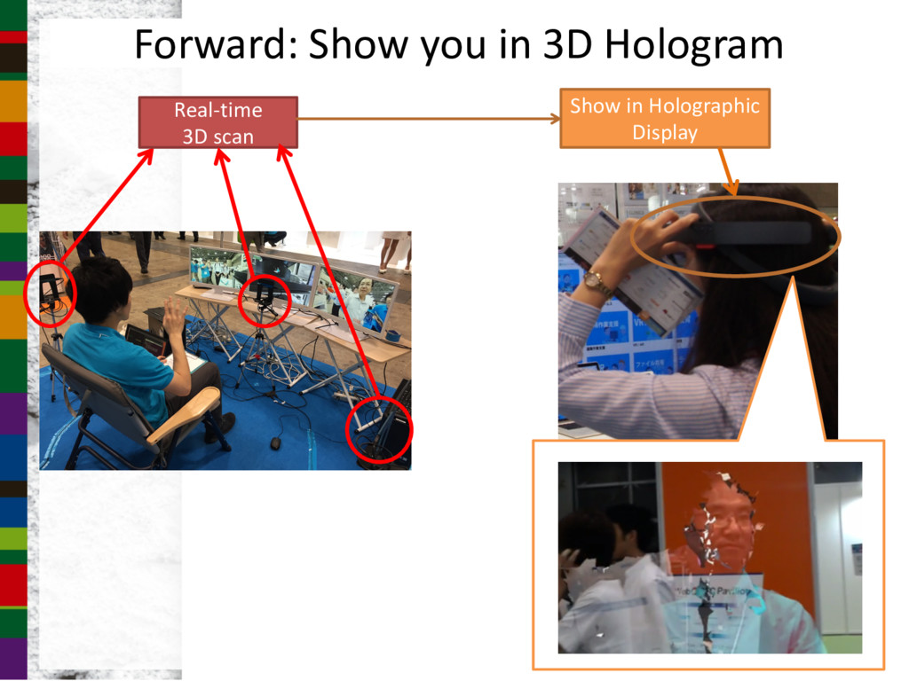 Real-time 3D scan Show in Holographic Display F...