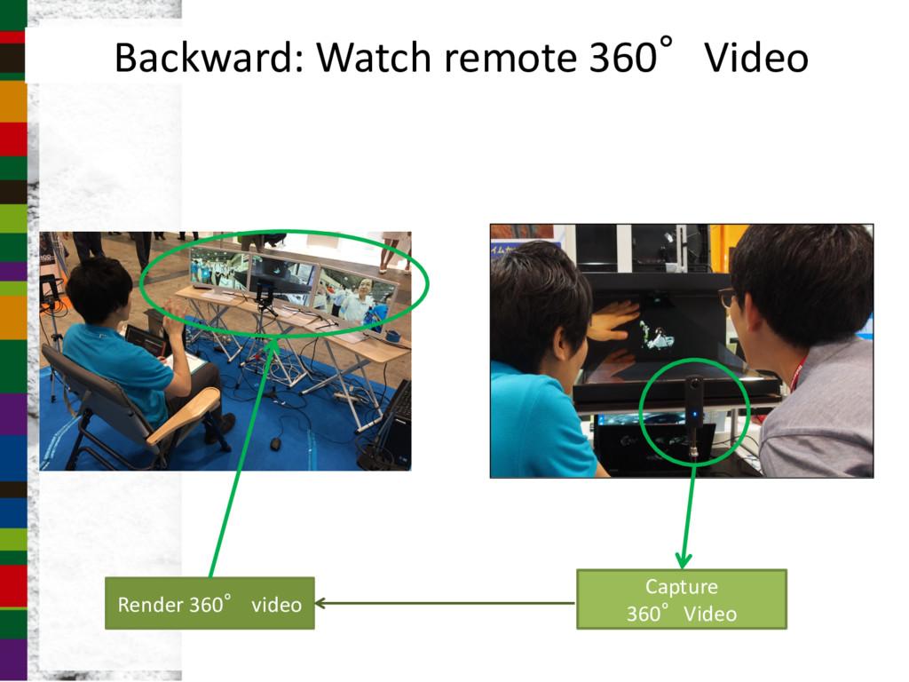Render 360 video Capture 360Video Backward: W...