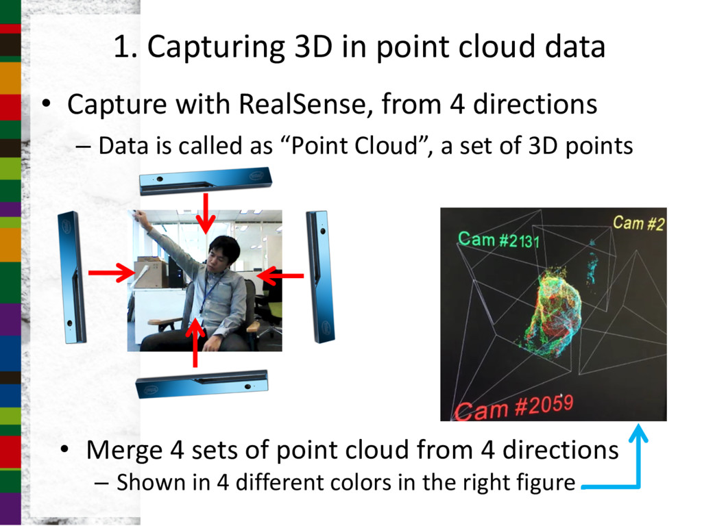1. Capturing 3D in point cloud data • Capture w...