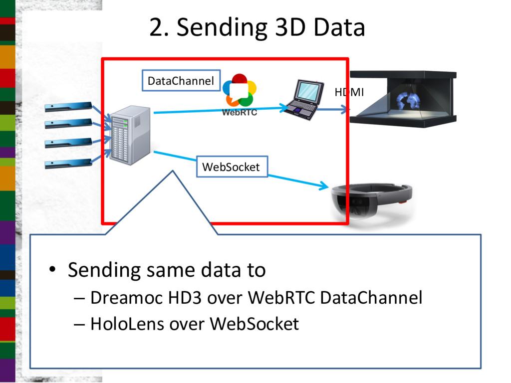 2. Sending 3D Data HDMI WebSocket DataChannel •...