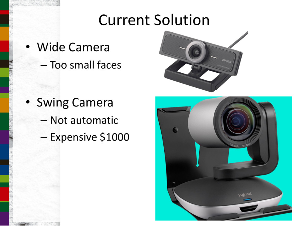 Current Solution • Wide Camera – Too small face...