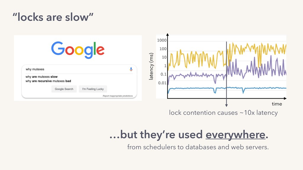 """locks are slow"" …but they're used everywhere. ..."