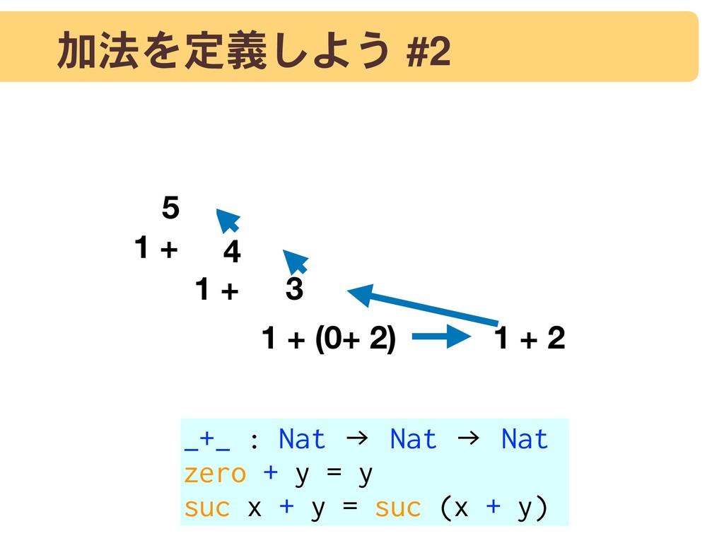 加法を定義しよう #2 _+_ : Nat → Nat → Nat zero + y = y ...