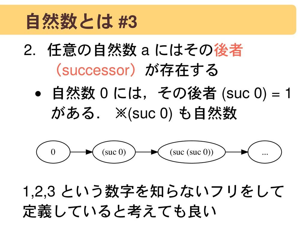 自然数とは #3 2. 任意の自然数 a にはその後者 (successor)が存在する • ...