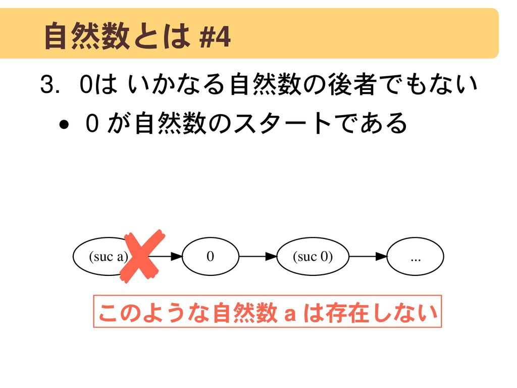 自然数とは #4 3. 0は いかなる自然数の後者でもない • 0 が自然数のスタートである ...