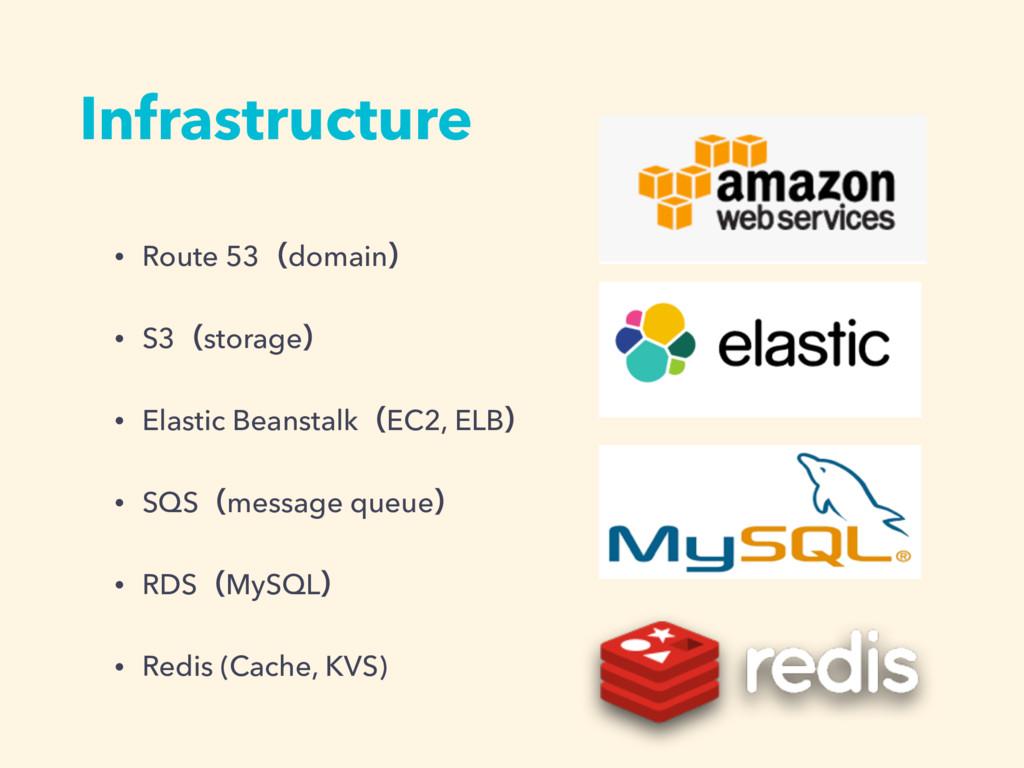 Infrastructure • Route 53ʢdomainʣ • S3ʢstorageʣ...